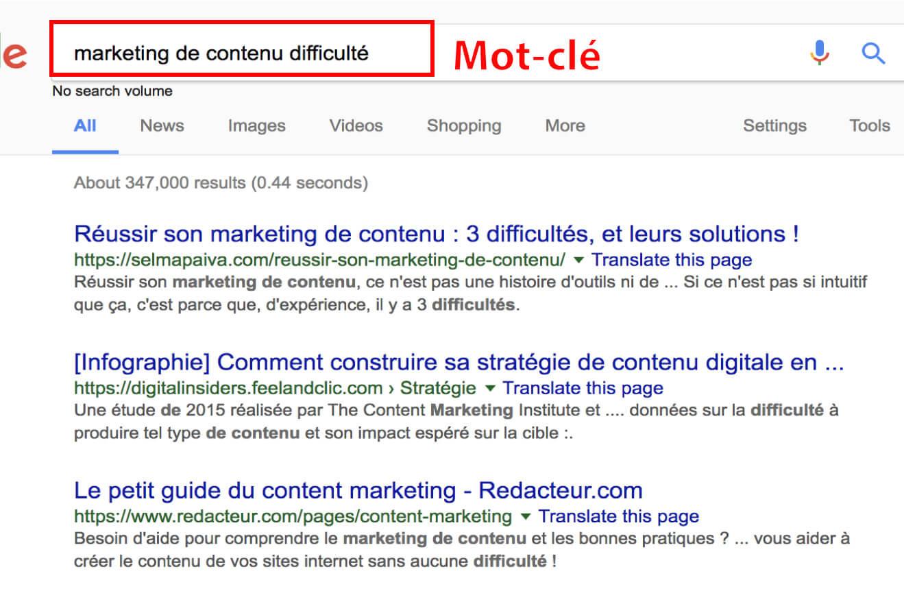 Marketing de contenu Google