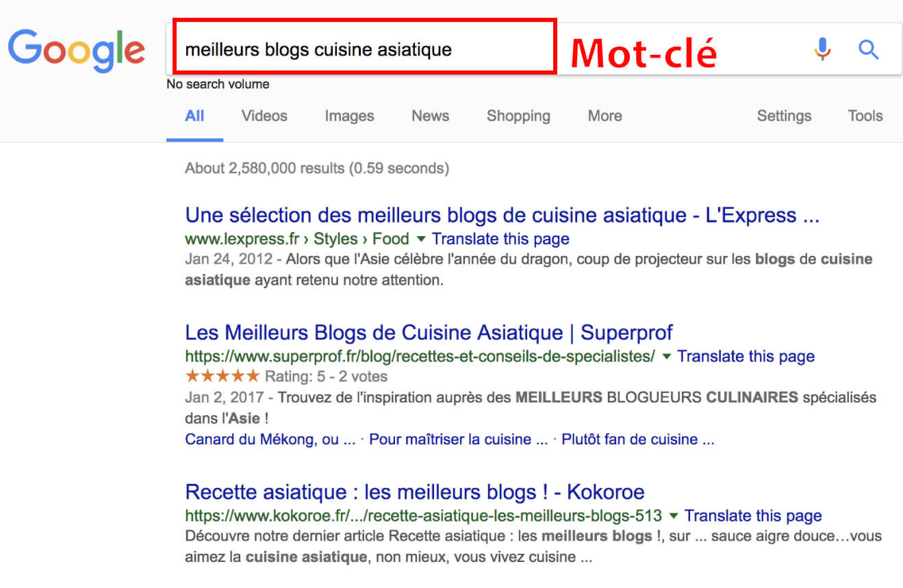 content marketing cuisine asiatique