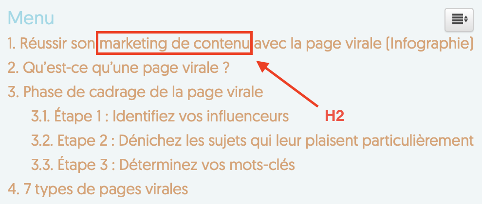H2 marketing de contenu