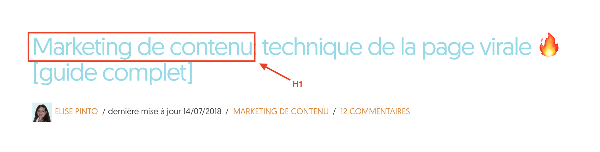 H1 marketing de contenu